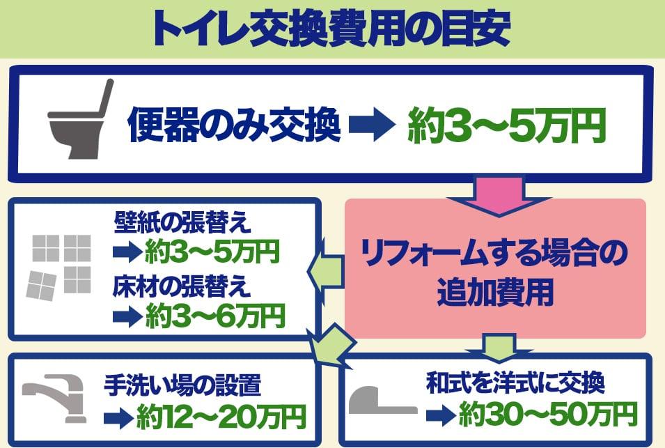 https://sq.jbr.co.jp/library/472