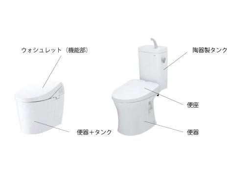 https://jp.toto.com/support/repair/solution_t/shikumi.htm